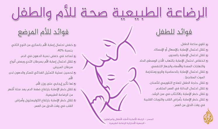 """دراسة تقترح """"الرشوة"""" لتشجيع الرضاعة الطبيعية"""