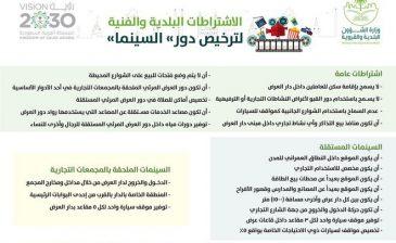 «البلدية والقروية» تصدر الاشتراطات لـ «عرض الأفلام في دور السينما»
